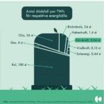 Antal dödstal per TWh för respektive energikälla